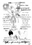 ORIGIN OF [M], SYSTEMATIC DEATH, FIREBIRDGASS, NONONO, 百鬼夜行, ナックルチワワ, TOM AND BOOTBOYS, ラブド